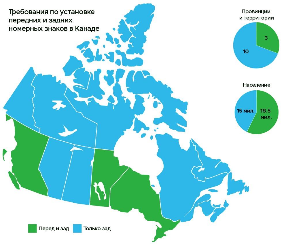 Передние и задние номера Канады